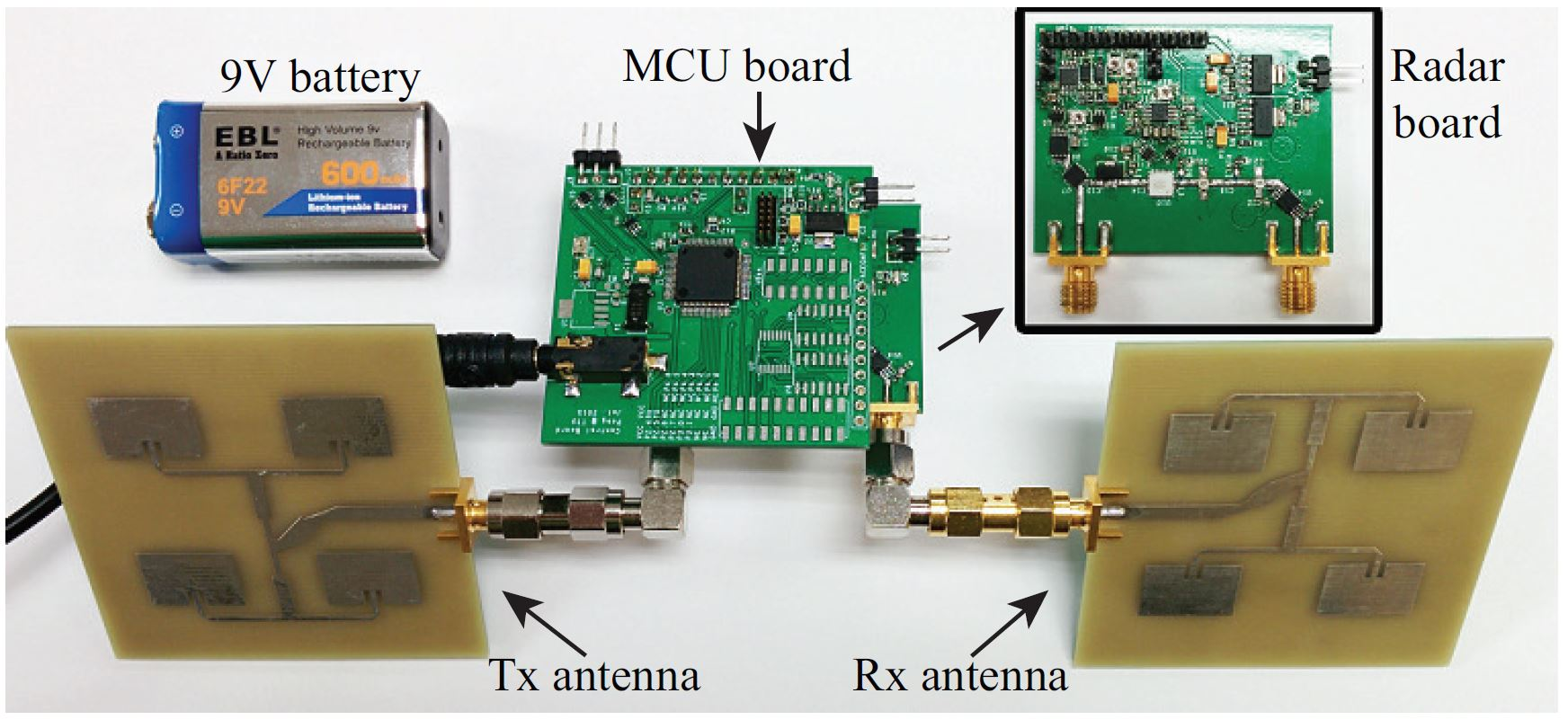 Fig. 2. Photo of the 5.8-GHz multi-mode radar prototype