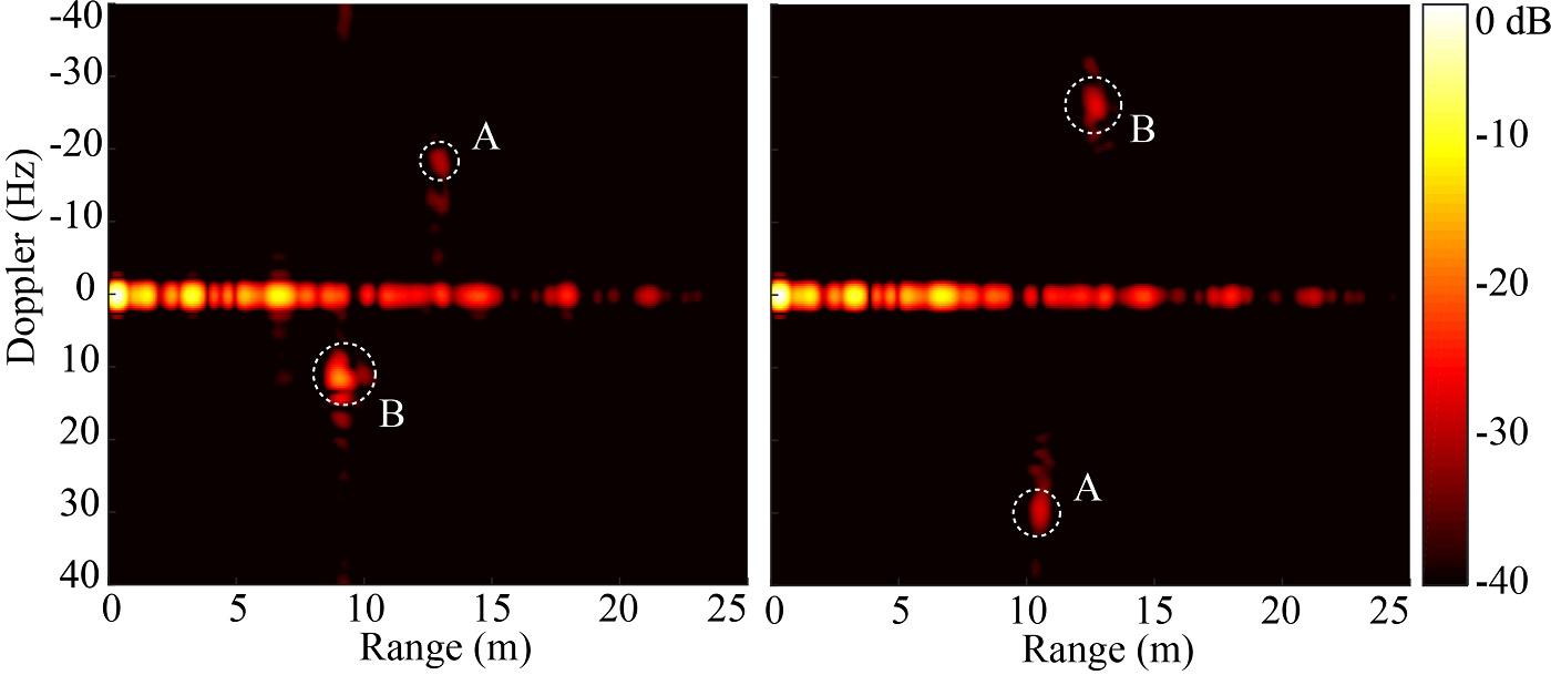 Fig. 8. Frames of range-Doppler imaging