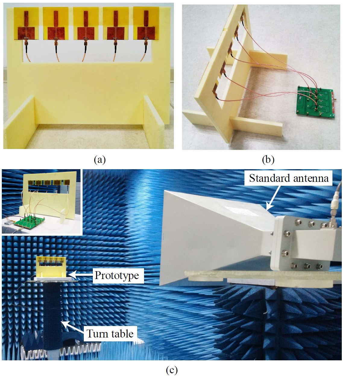 Fig. 2. (a) Five-element linear array. (b) The connection between the linear array and the RF frontend. (c) Experimental setup in the microwave anechoic chamber. Inset shows the prototype powered by a Li-ion battery