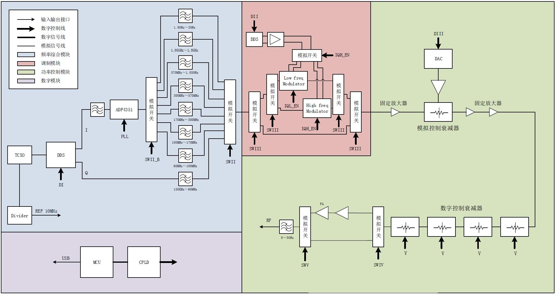 Fig. 1. System block diagram