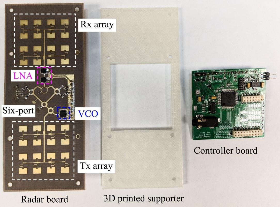 Fig. 2. Photo of the K-band portable multi-mode radar prototype