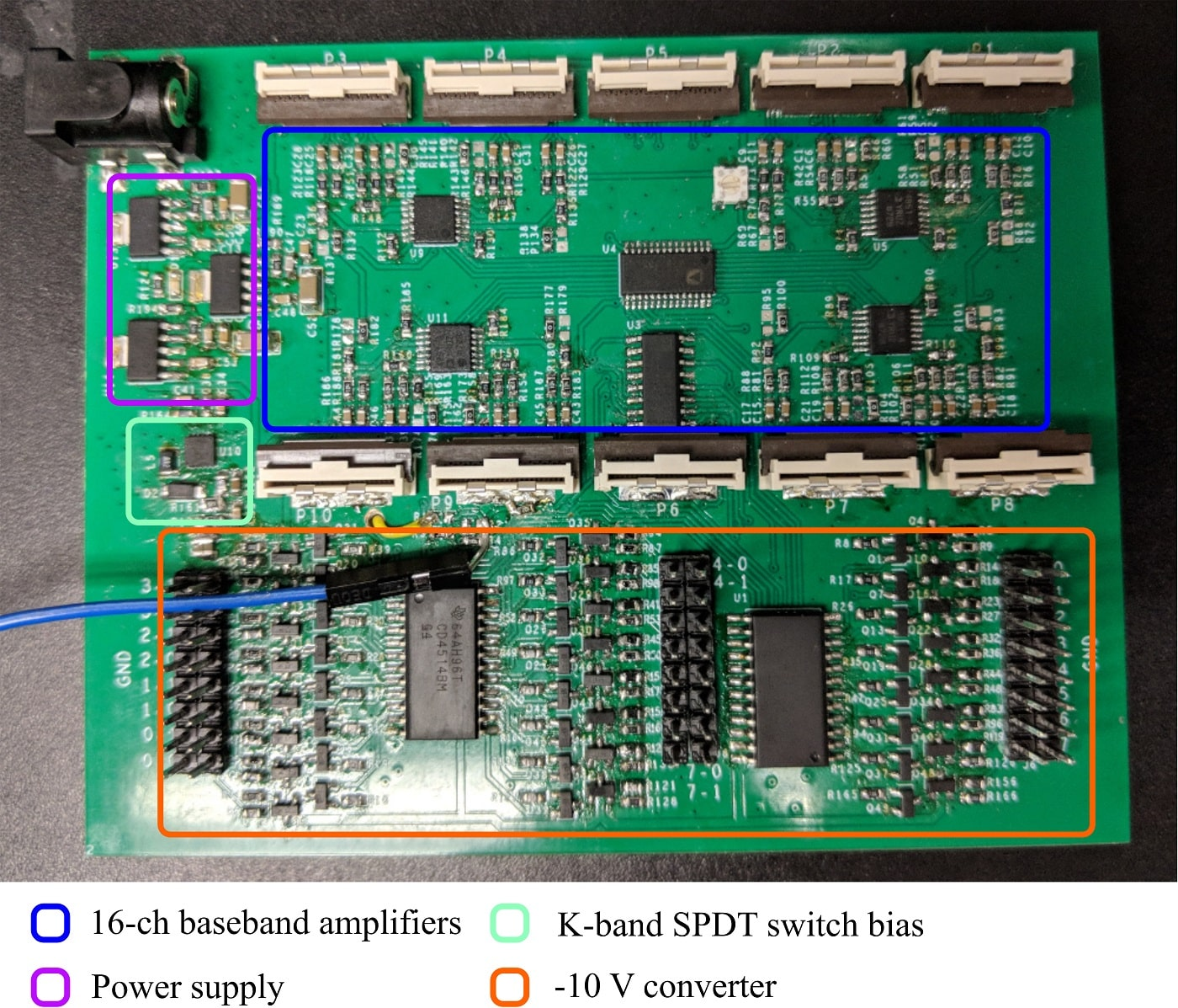 Fig. 4. Photo of the baseband board